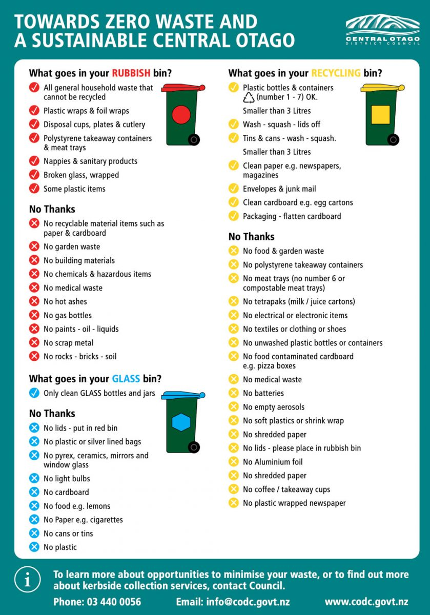 Bin Collection Page 2